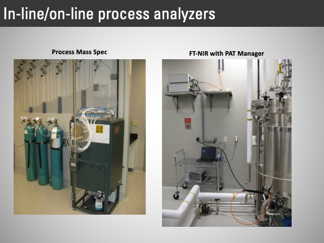 in-line/on-line process analyzers
