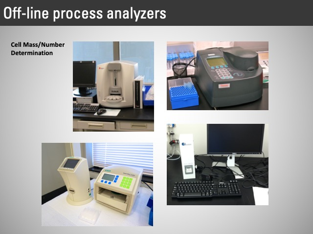 at-line process analyzers