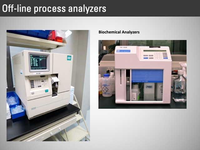 at-line process biochemical analyzers